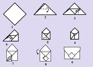 як зробити конверт з паперу