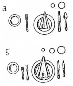 Сервіровка столу для обіду і вечері
