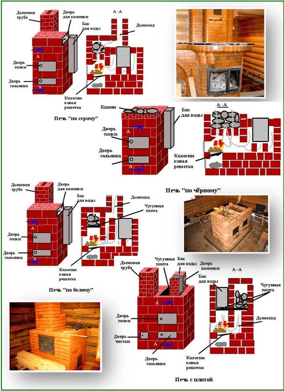 ремонт дровяной печи своими руками