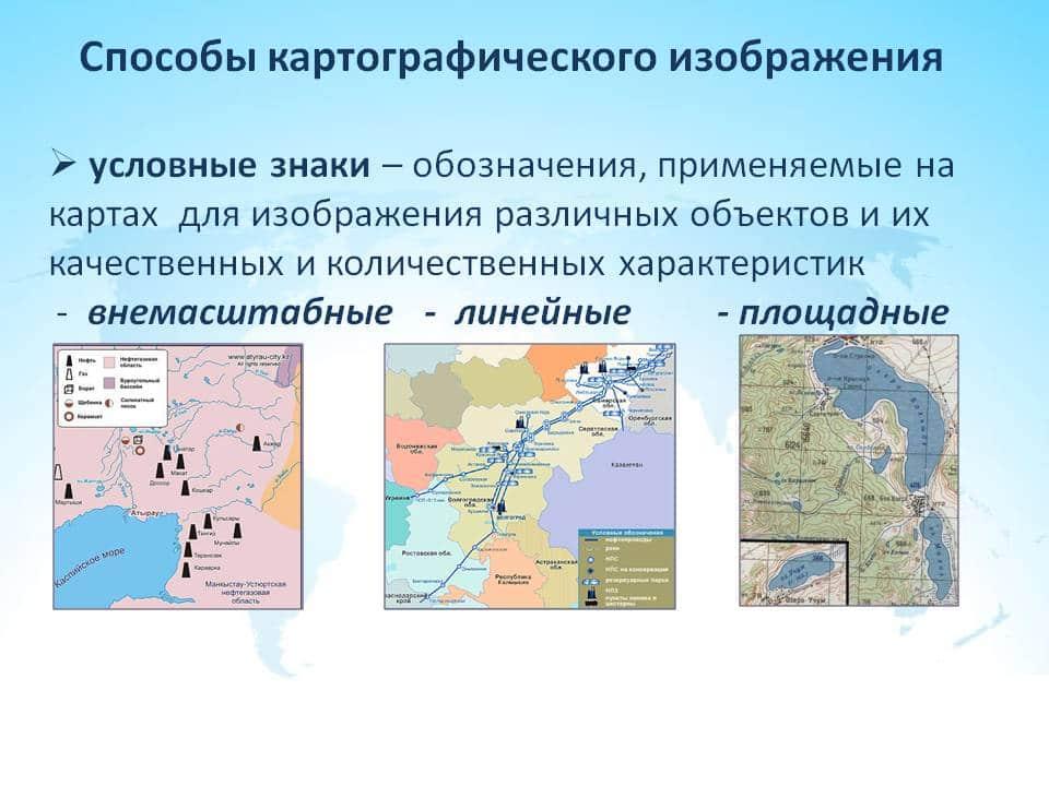 Умовні знаки на топографічній карті місцевості  основні види. Способи  картографічного зображення e7b3b99dd3ba3